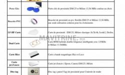 Imprimante CARTE PVC badge RFID et ruban EVOLIS PRIMACY